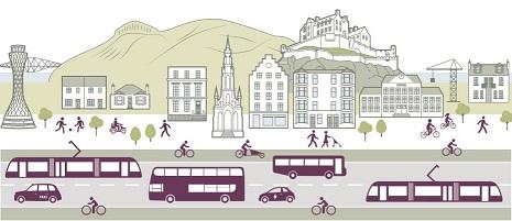 City Mobility Plan